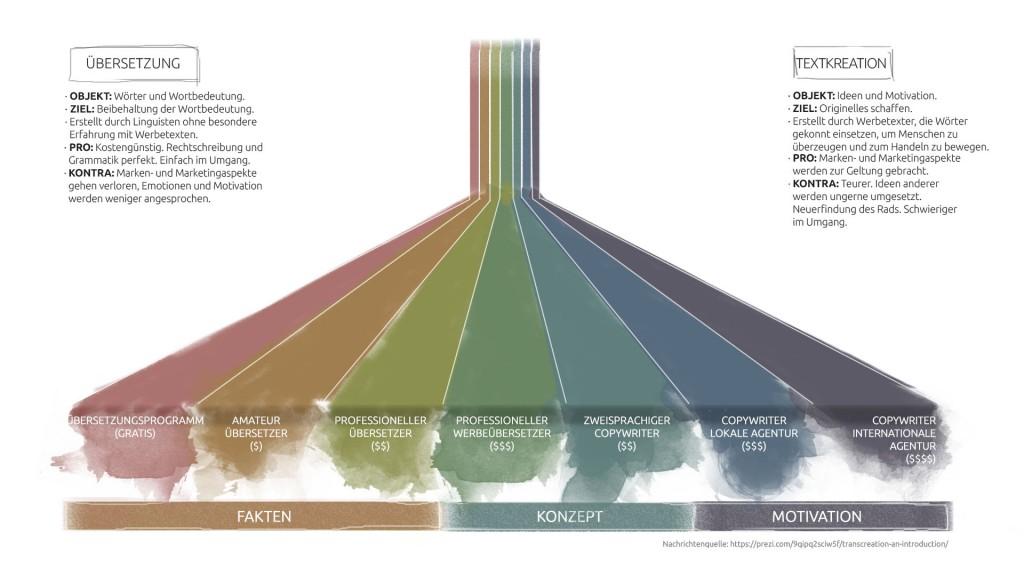 Infografía (ALE) - Web Carmen Moya