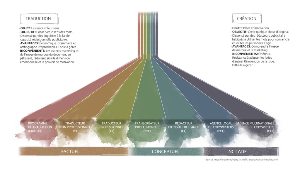 Infografía (FRA) - Web Carmen Moya