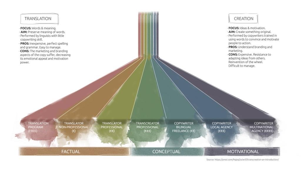 Infografía (ING) - Web Carmen Moya