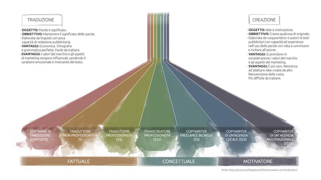 Infografía (ITA) - Web Carmen Moya